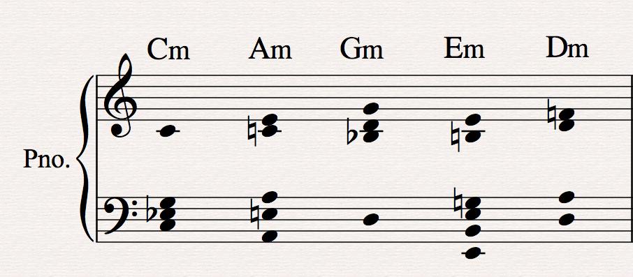 Guitar u00bb Quartet Guitar Chords - Music Sheets, Tablature, Chords and Lyrics